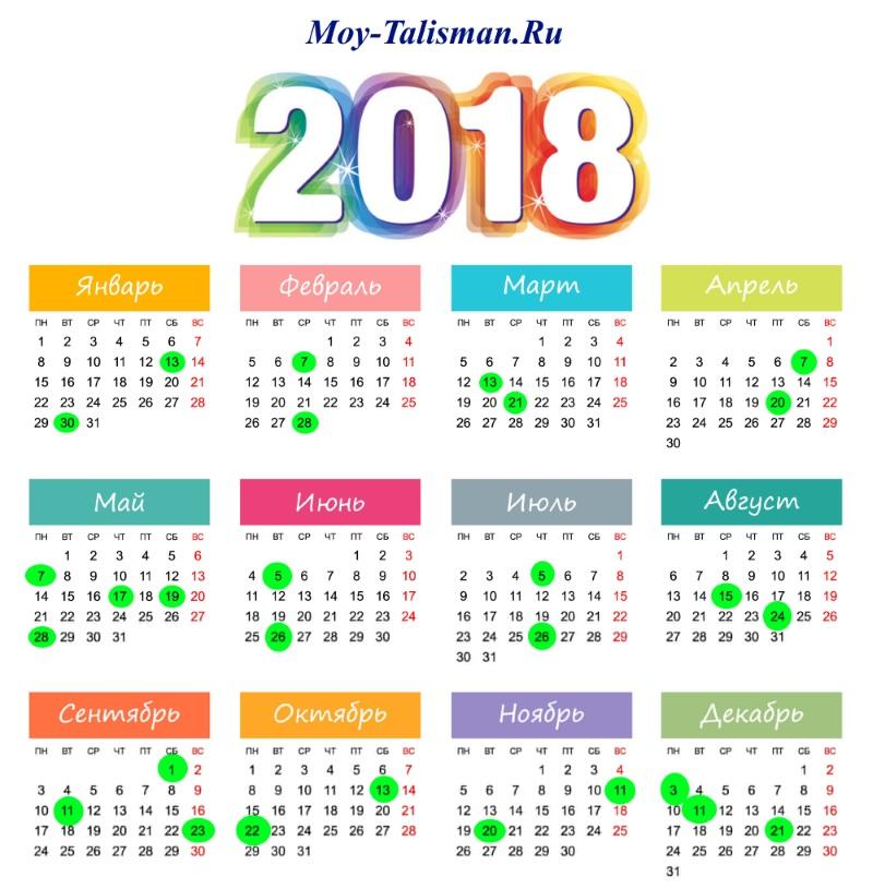 Даты для денежной стрижки на 2018 год